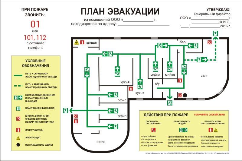 Изготовление планов эвакуации в Иркутске